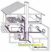 Santechnika, šildymo sistemu montavimas, konsultacijos
